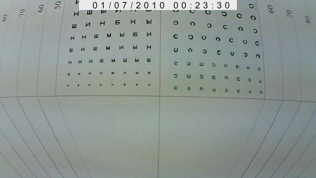 Угол обзора автомобильного видеорегистратора