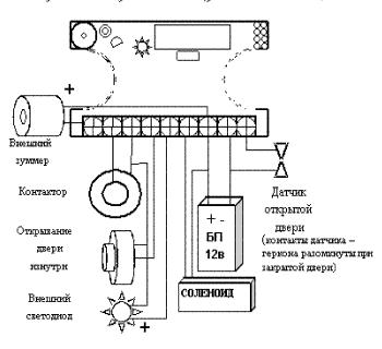 принципиальная схема z 5r